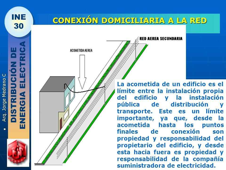 CONEXIÓN DOMICILIARIA A LA RED