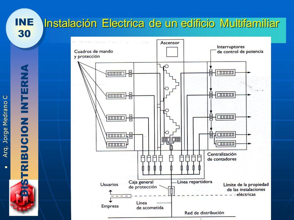Instalación Electrica de un edificio Multifamiliar