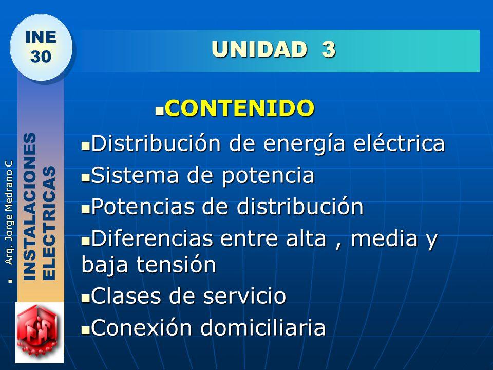 Distribución de energía eléctrica Sistema de potencia
