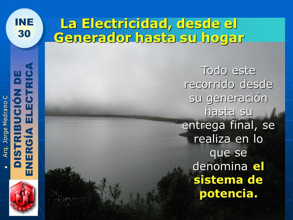 La Electricidad, desde el Generador hasta su hogar