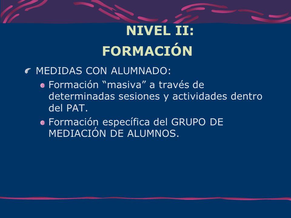 NIVEL II: FORMACIÓN MEDIDAS CON ALUMNADO: