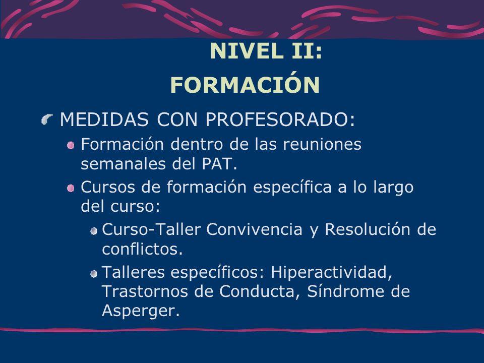 NIVEL II: FORMACIÓN MEDIDAS CON PROFESORADO: