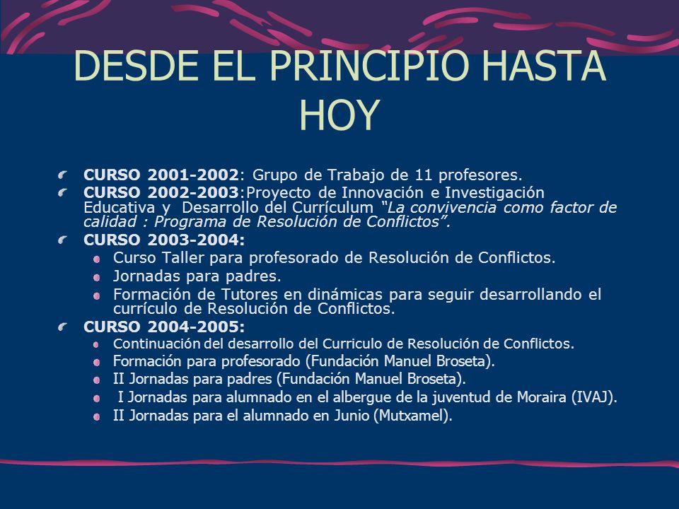 DESDE EL PRINCIPIO HASTA HOY