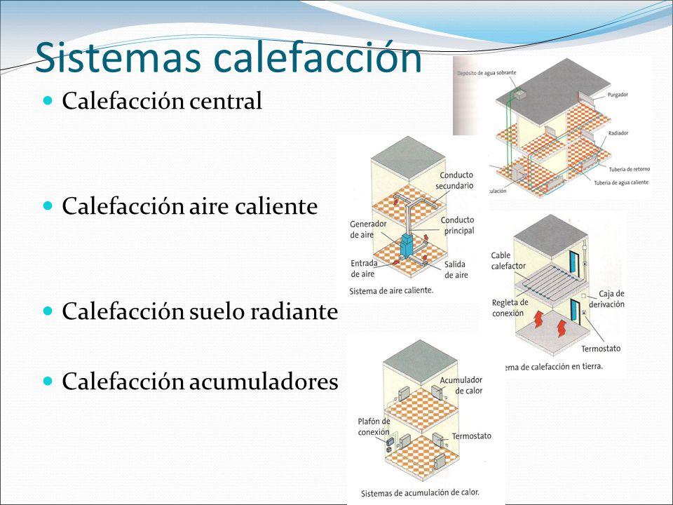 Instalaciones viviendas ppt video online descargar - Calefaccion suelo radiante ...