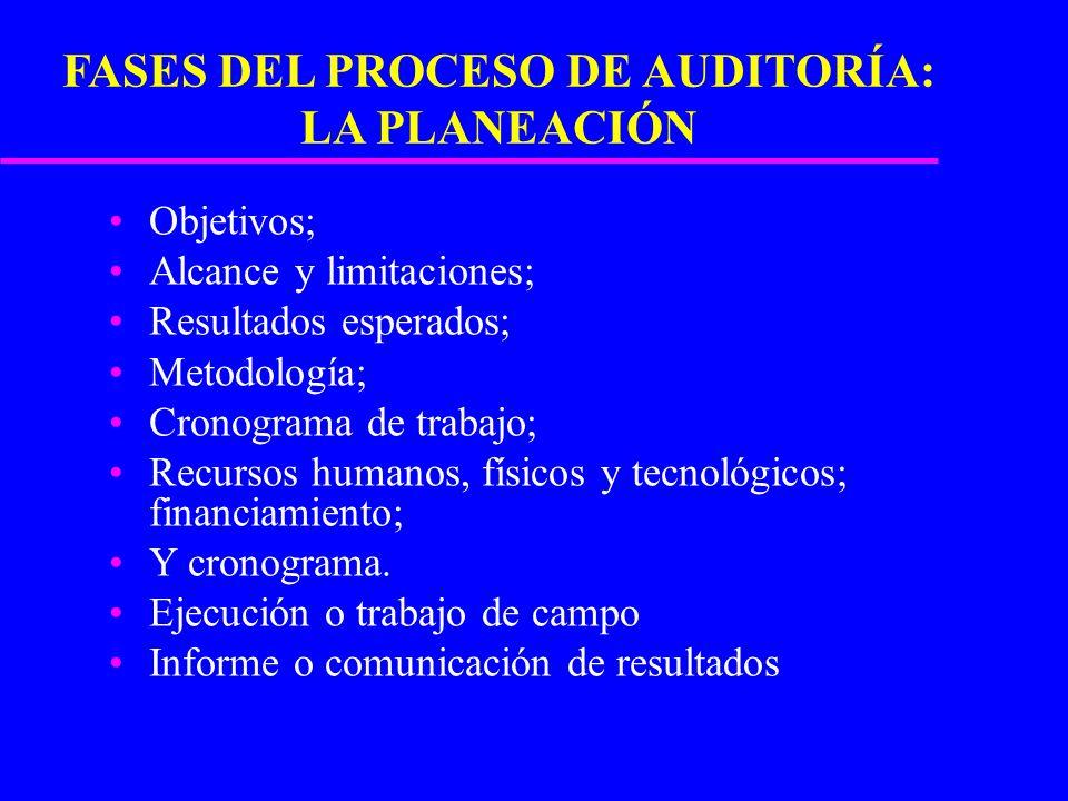 FASES DEL PROCESO DE AUDITORÍA: LA PLANEACIÓN