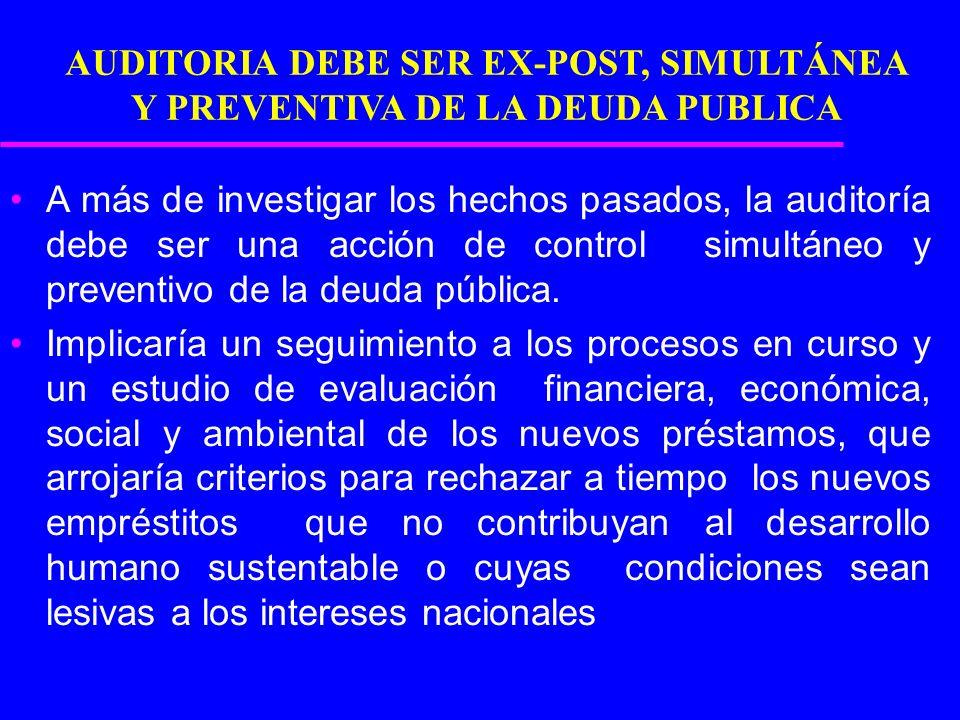 AUDITORIA DEBE SER EX-POST, SIMULTÁNEA Y PREVENTIVA DE LA DEUDA PUBLICA