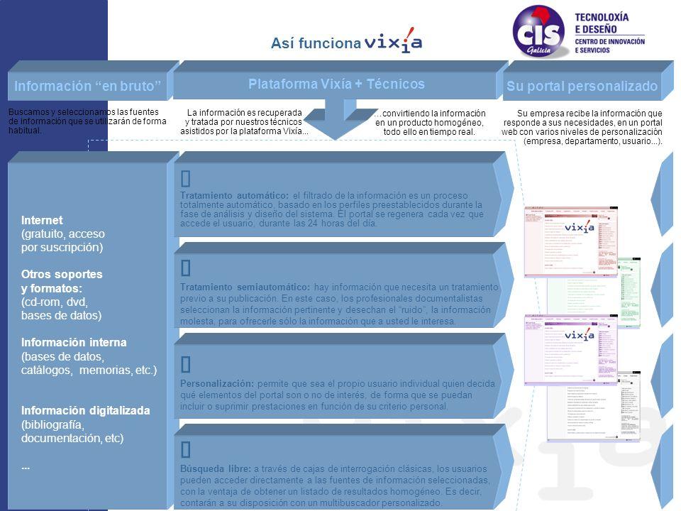 Œ Tratamiento automático: el filtrado de la información es un proceso