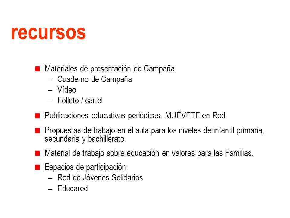 recursos Materiales de presentación de Campaña Cuaderno de Campaña