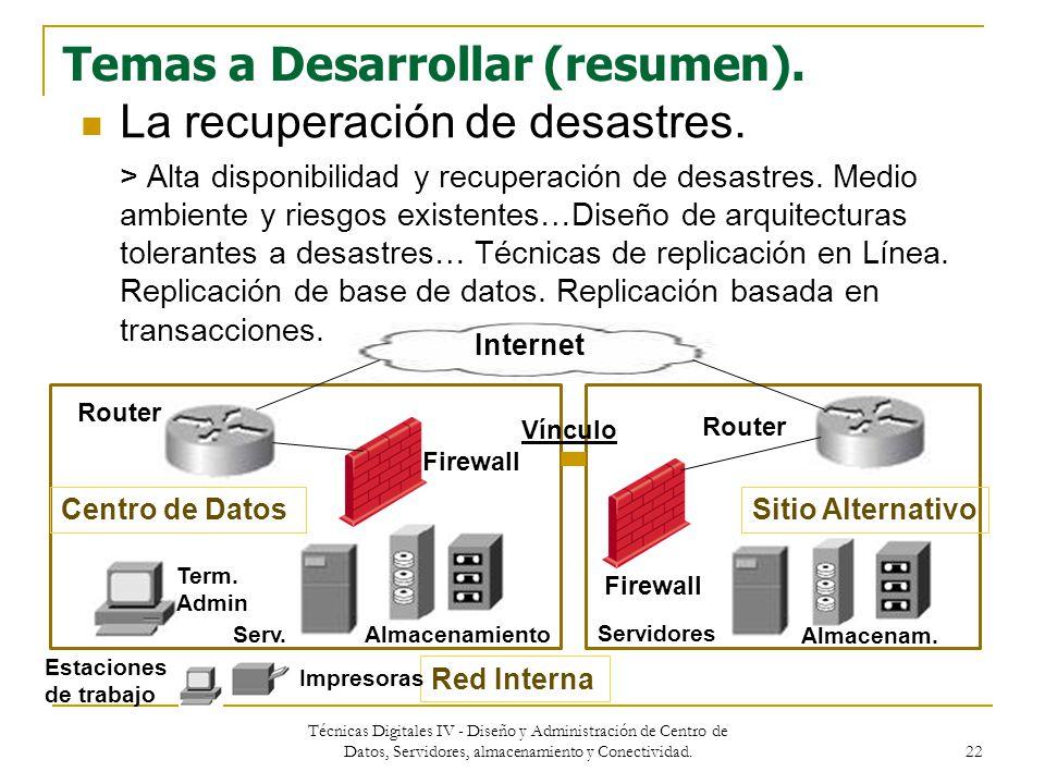 Diseño y Administración de Centro de Datos, Servidores ...