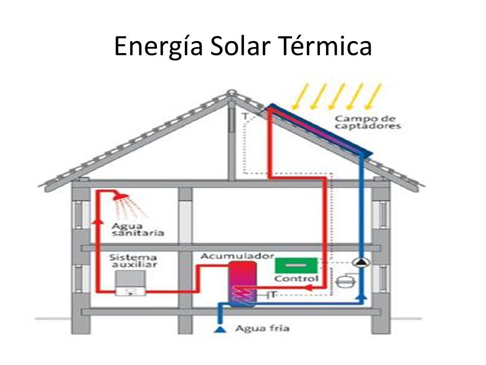 Energ a solar t rmica ppt video online descargar - Calentar una casa ...