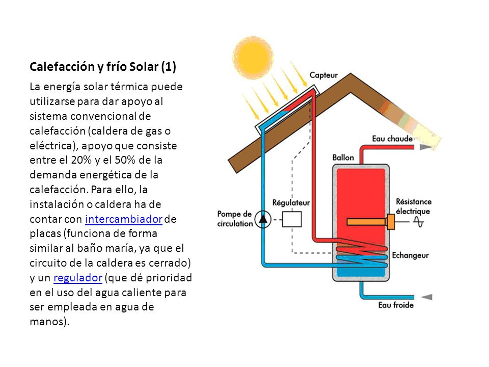 Energ a solar t rmica ppt video online descargar - Calefaccion electrica o gas ...