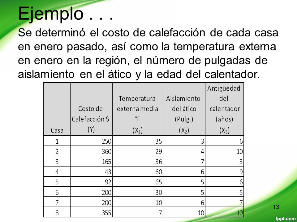 Estad stica administrativa ii ppt video online descargar - Temperatura ideal calefaccion casa ...