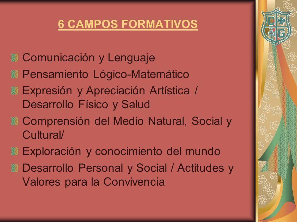 6 CAMPOS FORMATIVOS Comunicación y Lenguaje. Pensamiento Lógico-Matemático. Expresión y Apreciación Artística / Desarrollo Físico y Salud.