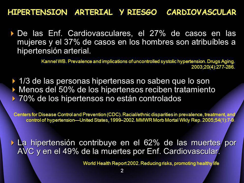 HIPERTENSION ARTERIAL Y RIESGO CARDIOVASCULAR