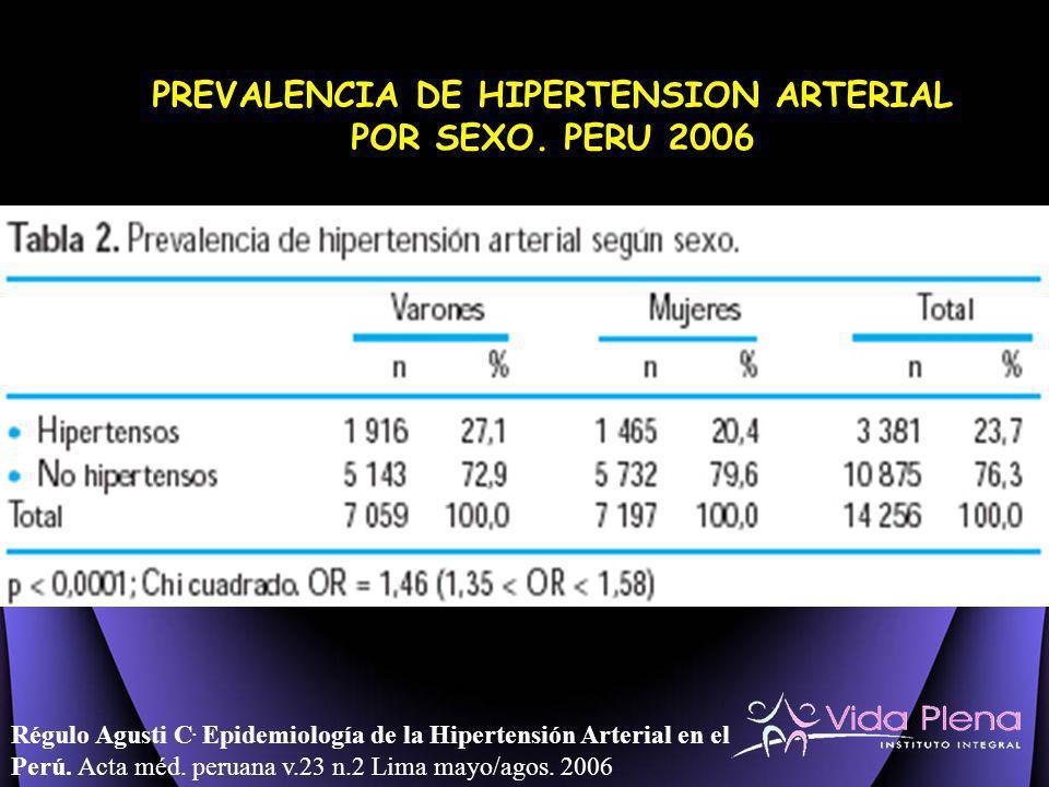 PREVALENCIA DE HIPERTENSION ARTERIAL POR SEXO. PERU 2006