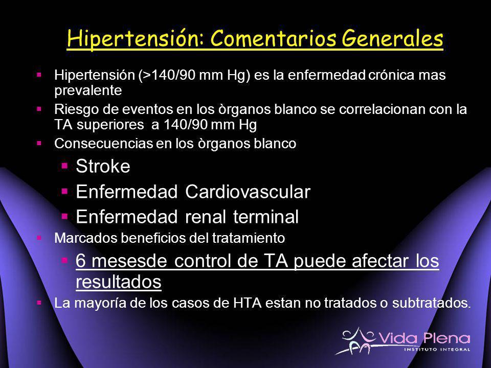 Hipertensión: Comentarios Generales