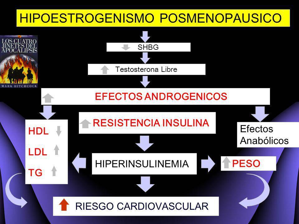 HIPOESTROGENISMO POSMENOPAUSICO