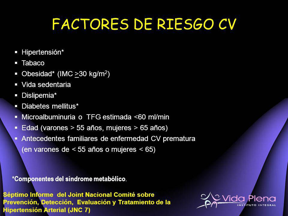 FACTORES DE RIESGO CV Hipertensión* Tabaco
