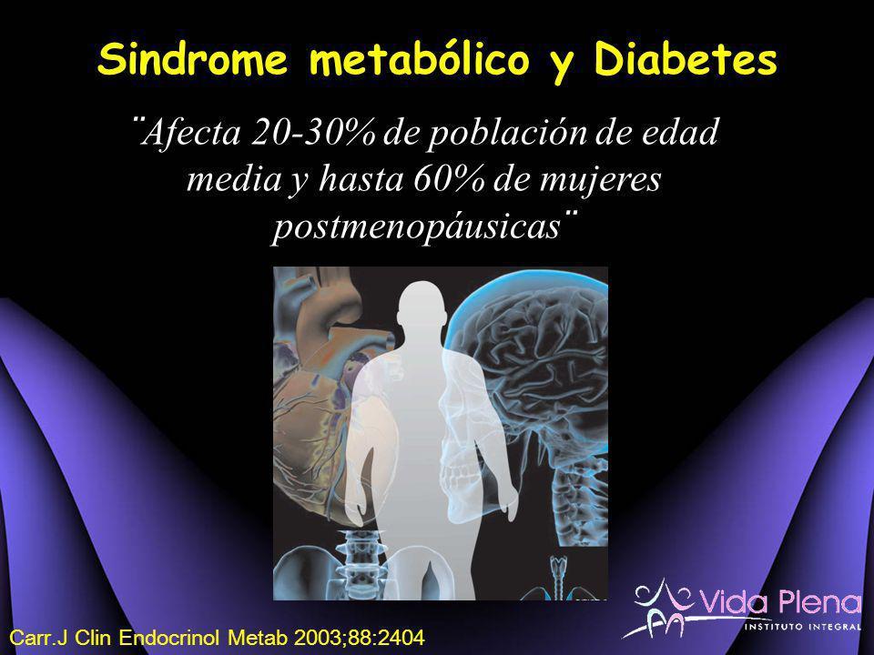 Sindrome metabólico y Diabetes