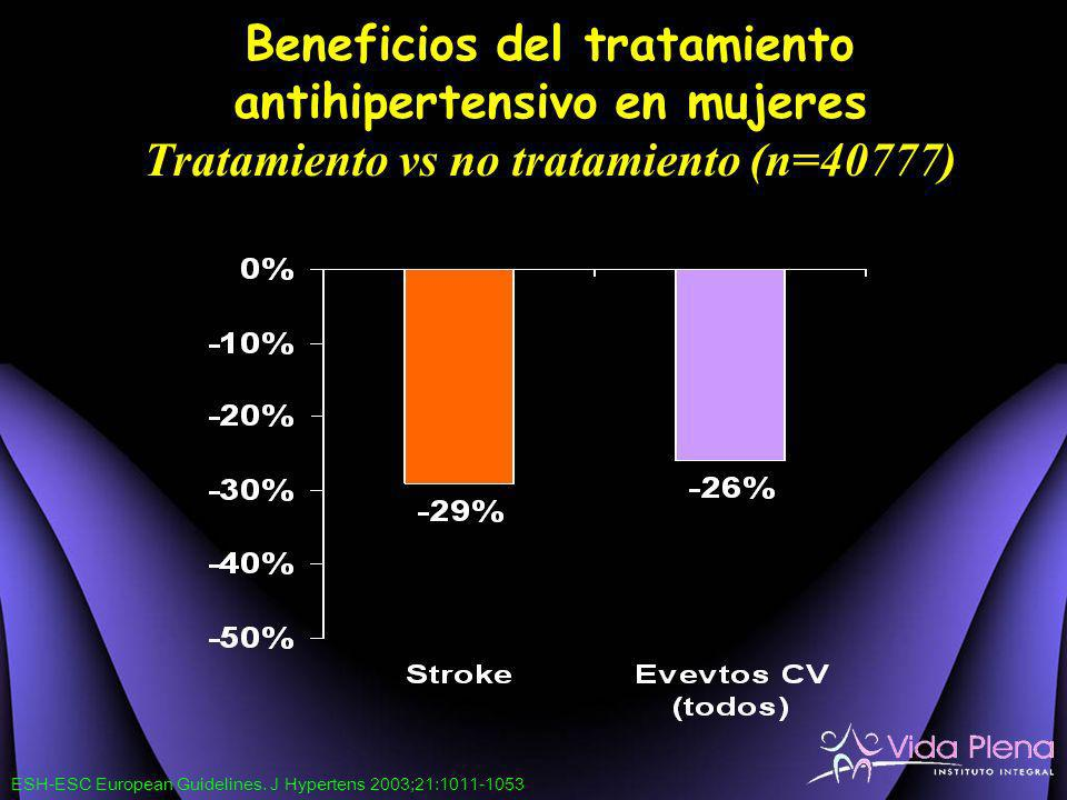 Beneficios del tratamiento antihipertensivo en mujeres Tratamiento vs no tratamiento (n=40777)
