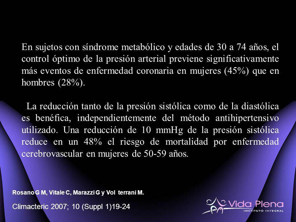 En sujetos con síndrome metabólico y edades de 30 a 74 años, el control óptimo de la presión arterial previene significativamente más eventos de enfermedad coronaria en mujeres (45%) que en hombres (28%).