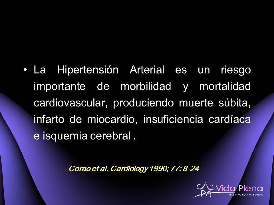 Corao et al. Cardiology 1990; 77: 8-24