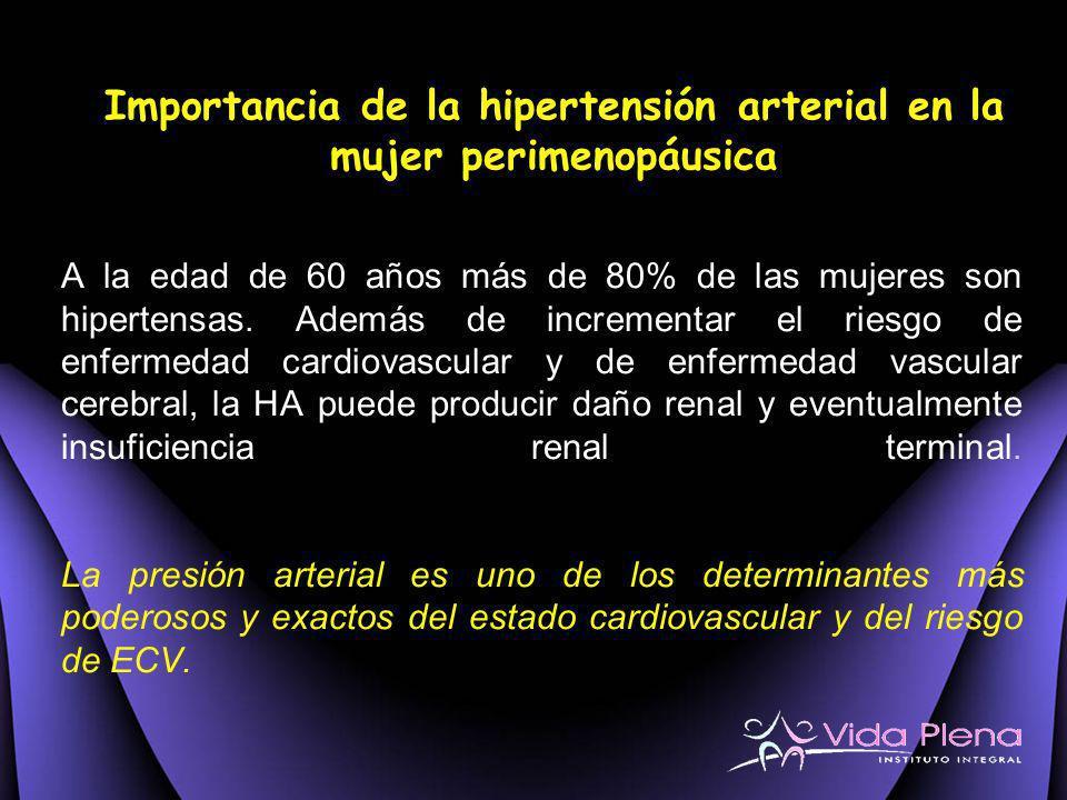 Importancia de la hipertensión arterial en la mujer perimenopáusica