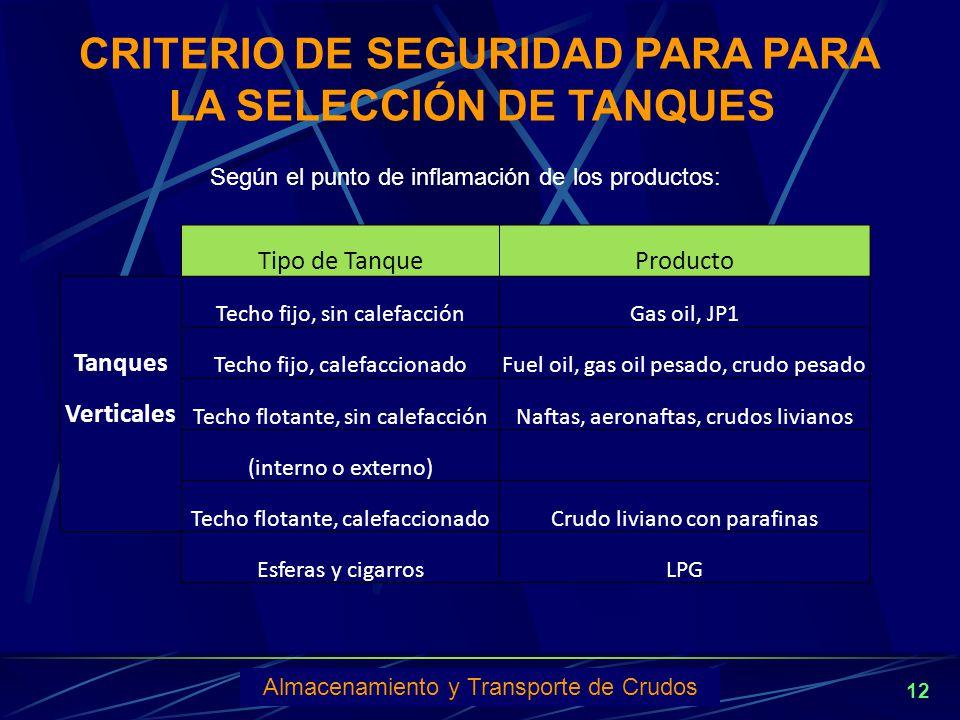 CRITERIO DE SEGURIDAD PARA PARA LA SELECCIÓN DE TANQUES