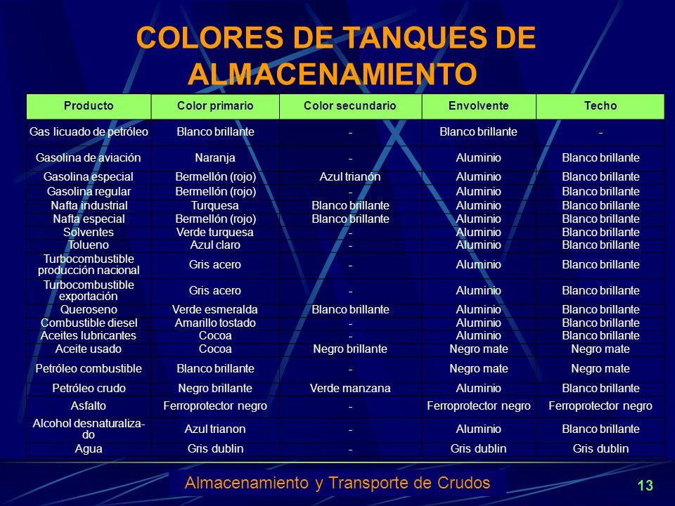 COLORES DE TANQUES DE ALMACENAMIENTO