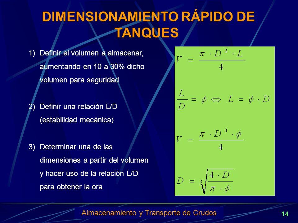 DIMENSIONAMIENTO RÁPIDO DE TANQUES