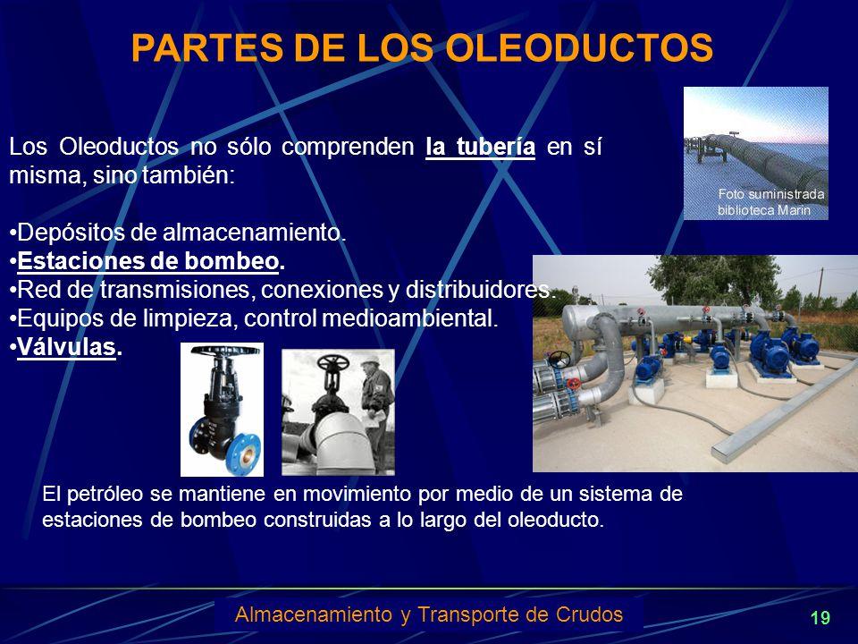 PARTES DE LOS OLEODUCTOS