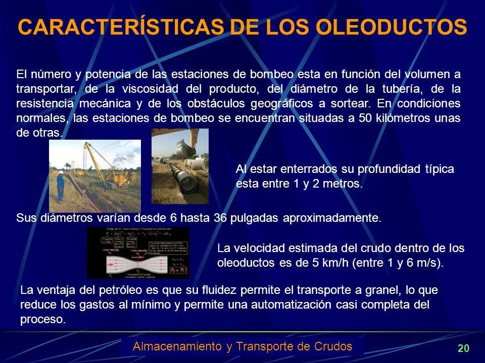 CARACTERÍSTICAS DE LOS OLEODUCTOS