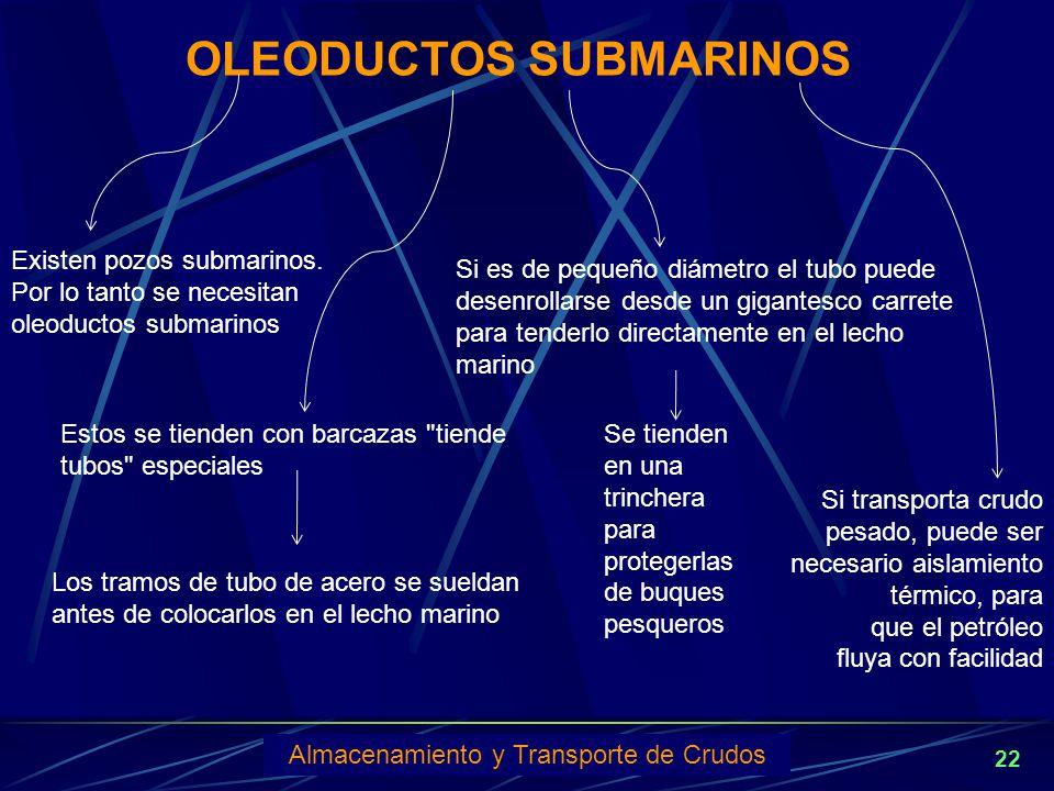 OLEODUCTOS SUBMARINOS