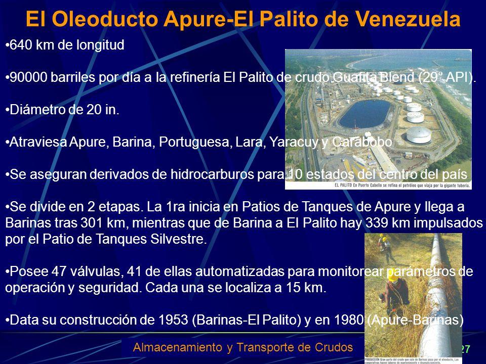 El Oleoducto Apure-El Palito de Venezuela