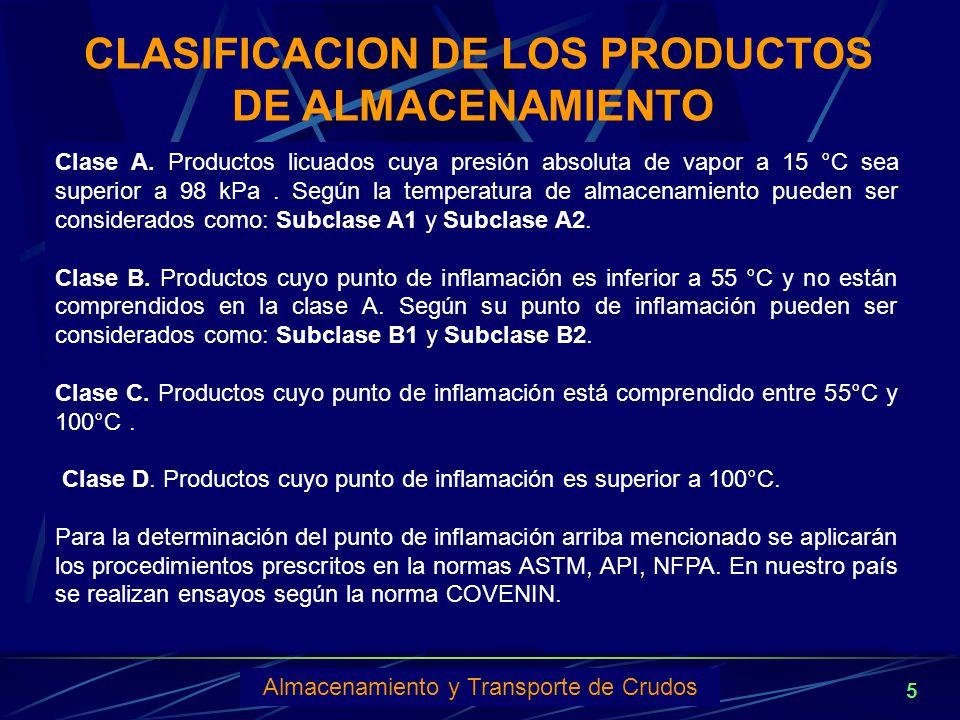 CLASIFICACION DE LOS PRODUCTOS DE ALMACENAMIENTO