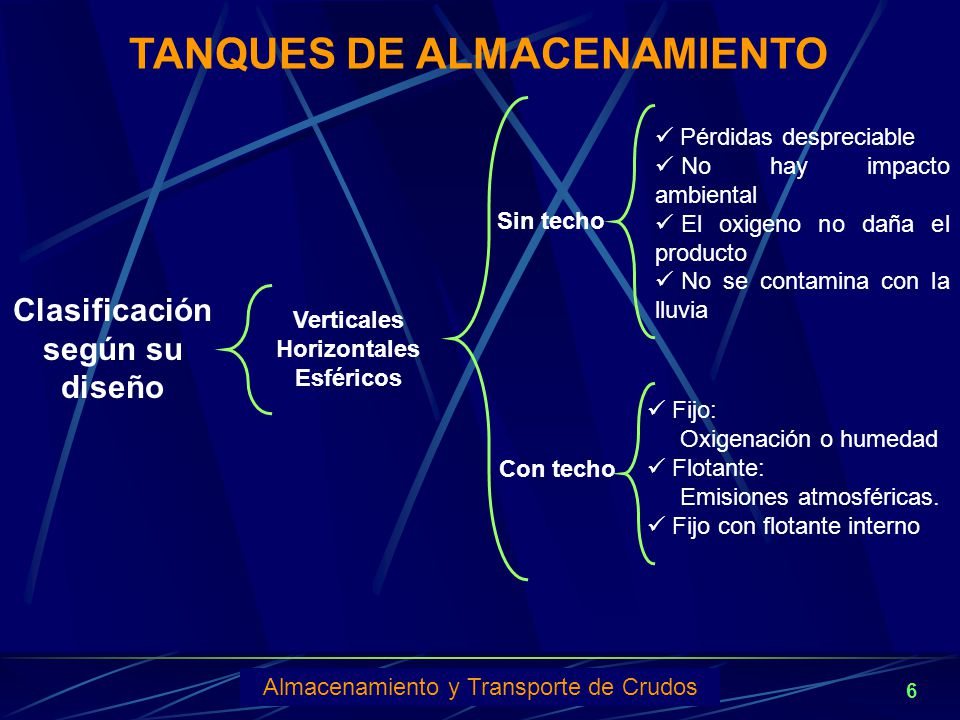 TANQUES DE ALMACENAMIENTO Clasificación según su diseño