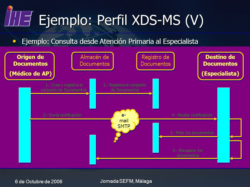 Ejemplo: Perfil XDS-MS (V)