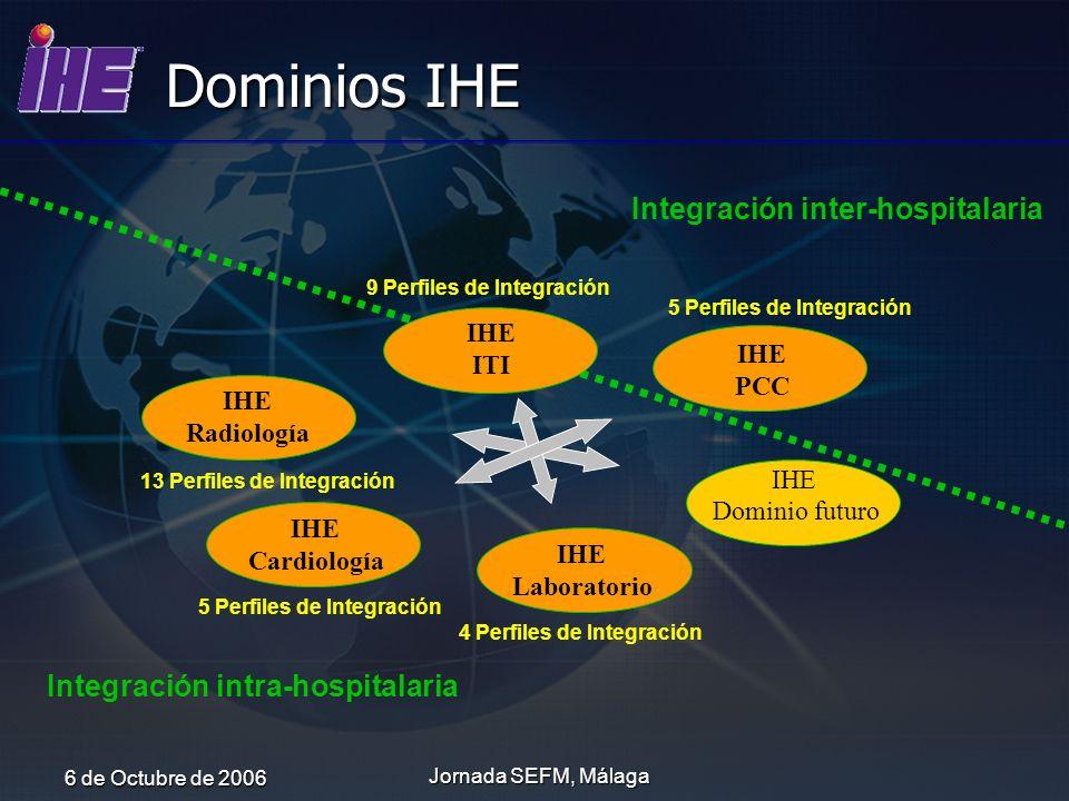 Dominios IHE Integración inter-hospitalaria