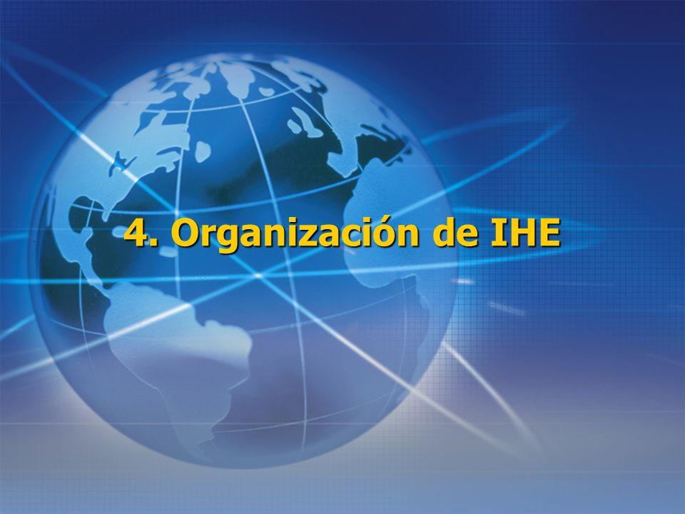 4. Organización de IHE