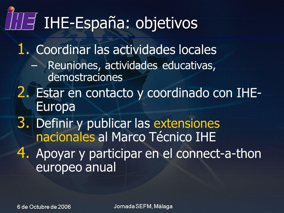 IHE-España: objetivos
