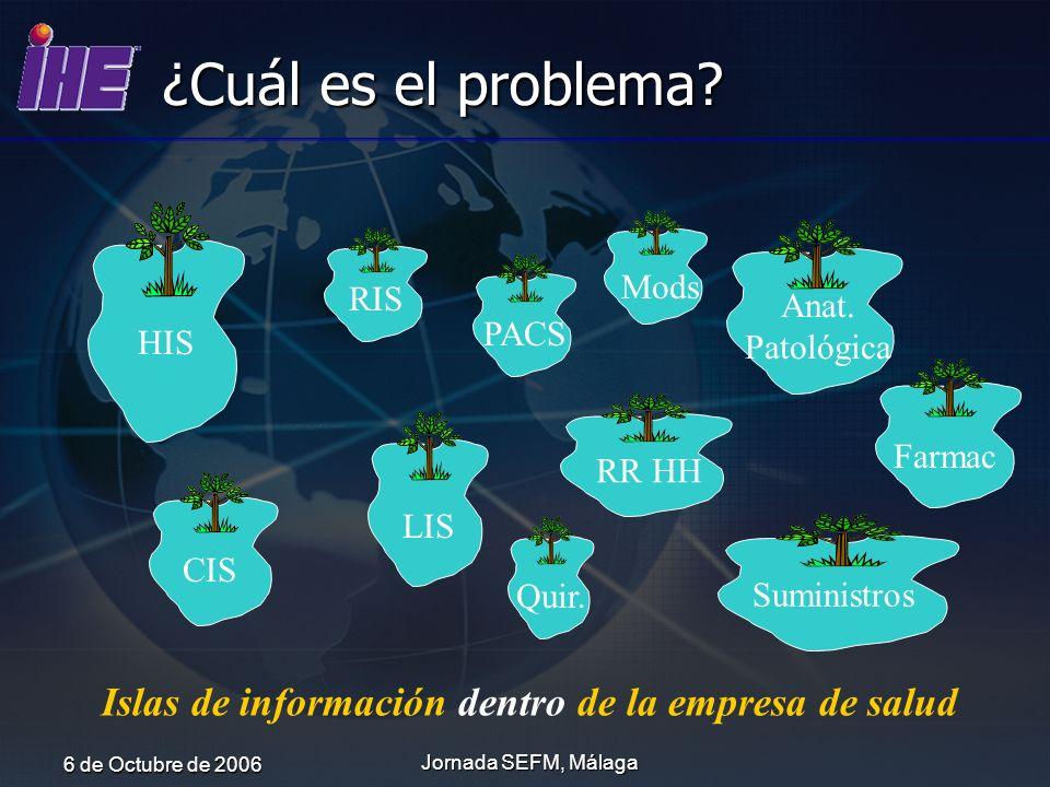 Islas de información dentro de la empresa de salud