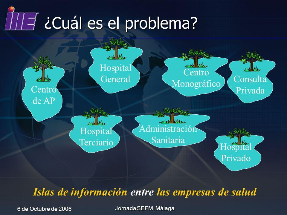 Islas de información entre las empresas de salud