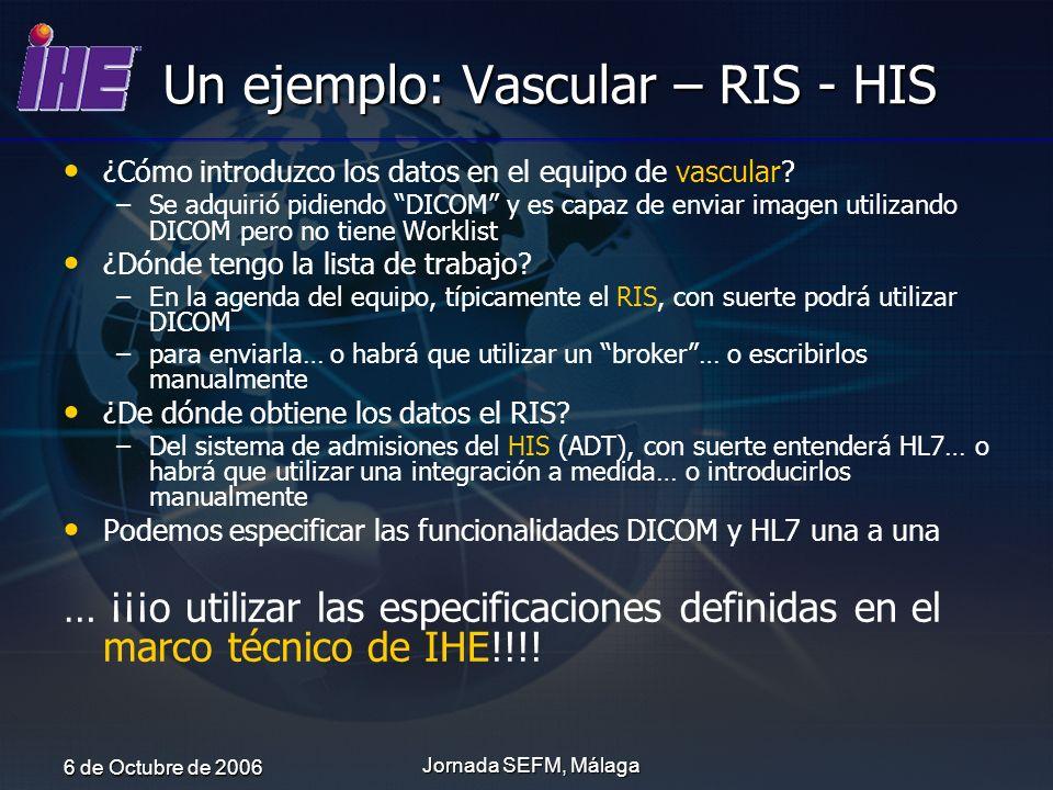 Un ejemplo: Vascular – RIS - HIS