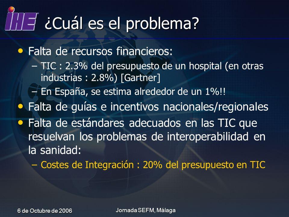¿Cuál es el problema Falta de recursos financieros: