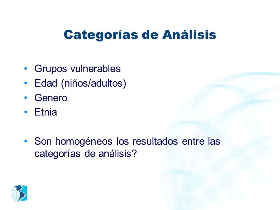 Categorías de Análisis