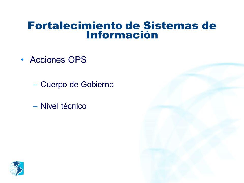 Fortalecimiento de Sistemas de Información