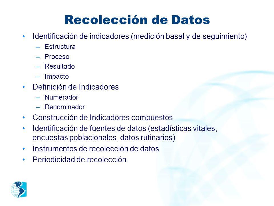 Recolección de Datos Identificación de indicadores (medición basal y de seguimiento) Estructura. Proceso.