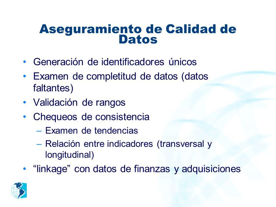 Aseguramiento de Calidad de Datos