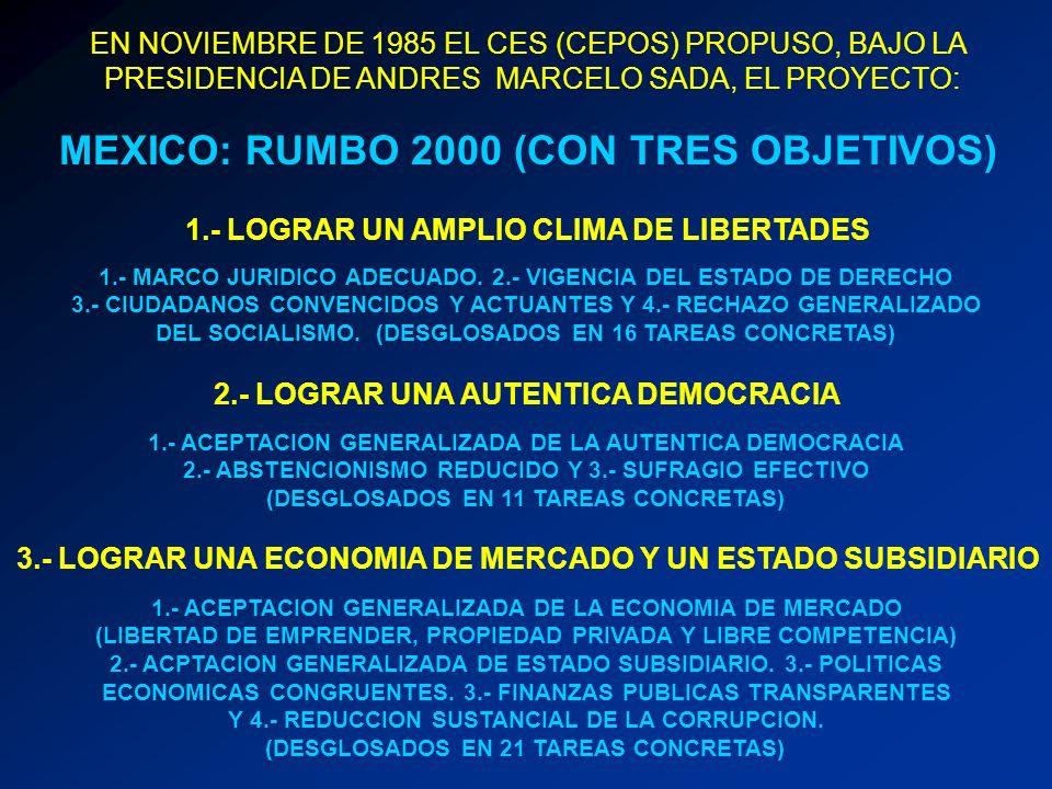 MEXICO: RUMBO 2000 (CON TRES OBJETIVOS)