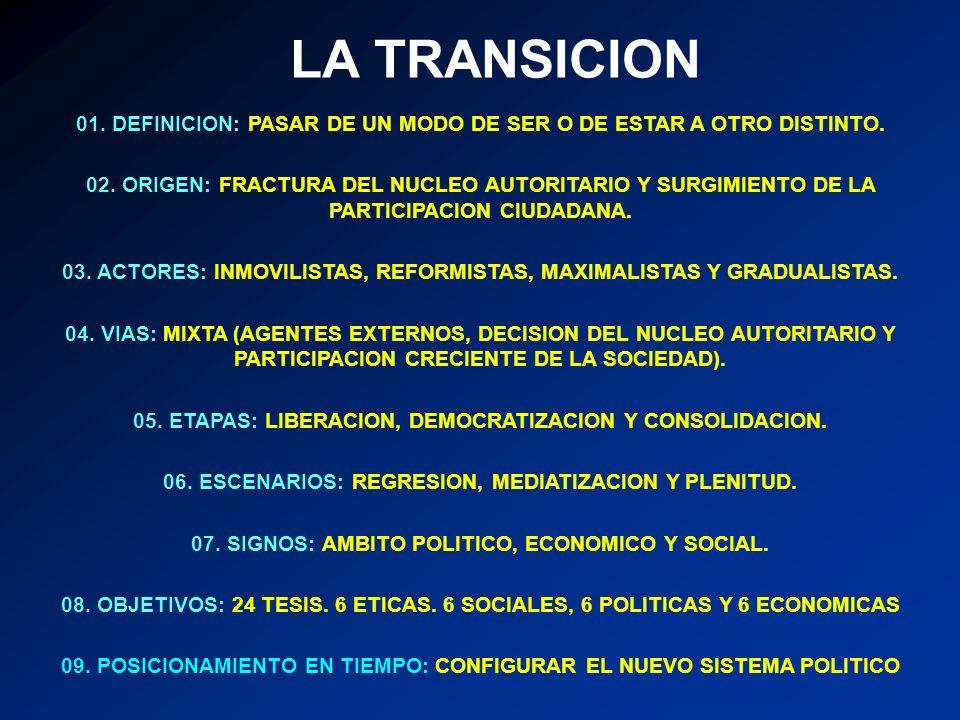 LA TRANSICION01. DEFINICION: PASAR DE UN MODO DE SER O DE ESTAR A OTRO DISTINTO.